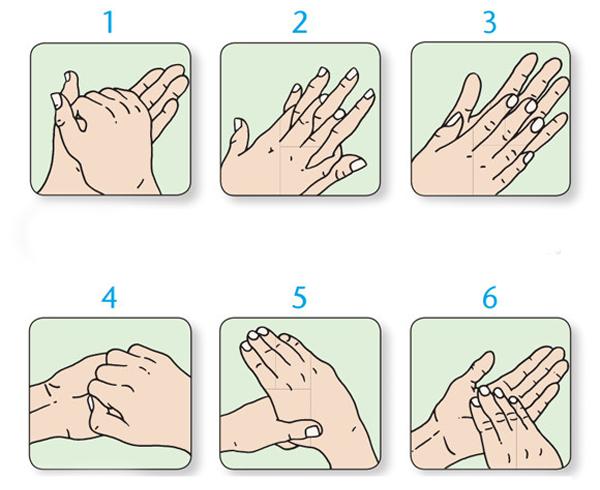 Để phòng ngừa viêm họng cấp, bạn cần thực hiện tốt những nguyên tắc sau : 1